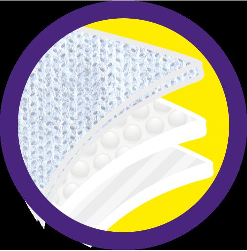Camada de Absorção + Plástico Bolha + Manta de Polietileno